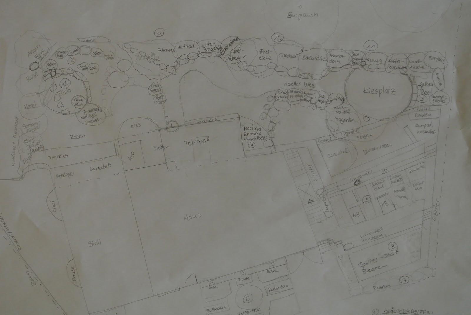 Wie Plane Ich Meinen Garten wie plane ich meinen garten gartenblog pascale